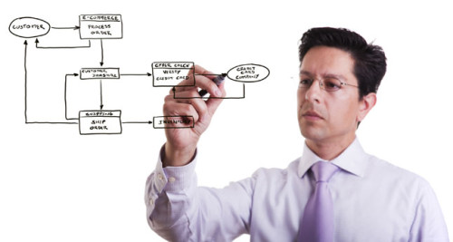 Бизнес процесс картинка