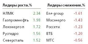 Российский рынок акций имеет хорошие шансы на продолжение роста