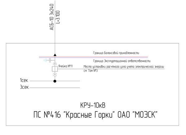 однолинейная схема энергоустановки
