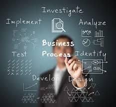 Анализ бизнес процесса