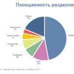 kak-raskrutit-gruppu-vkontakte3
