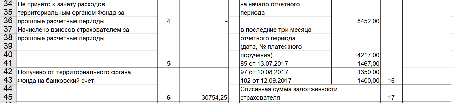 Таблица 2. Расчеты по страхованию от несчастных случаев