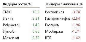 Индексы РФ начнут неделю снижением вследствие коррекции мировых площадок и цен на нефть