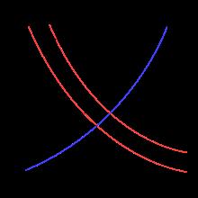 Кривая спроса и предложения